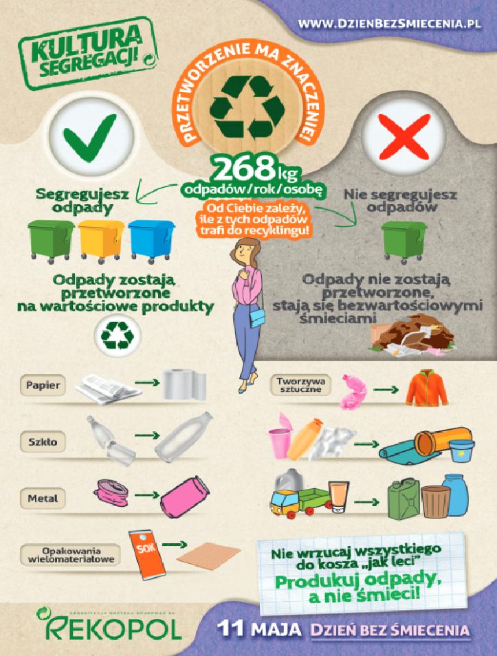 Produkuj odpady, a nie śmieci! Kultura segregacji odpadów