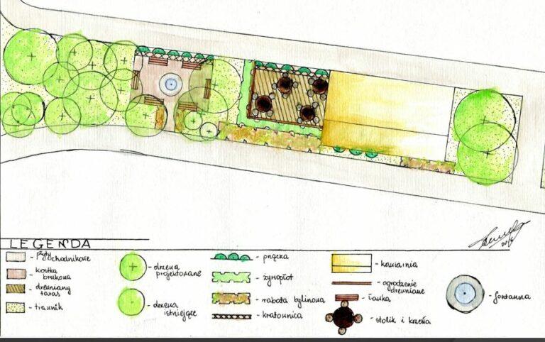 projekty architektów krajobrazu
